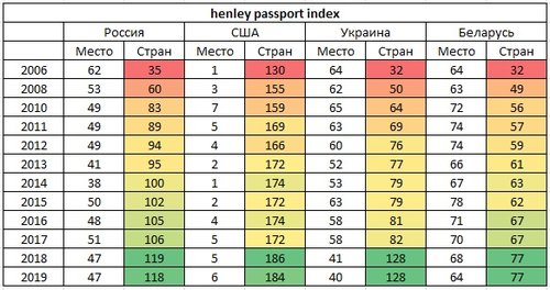Henley Passport Index.jpg