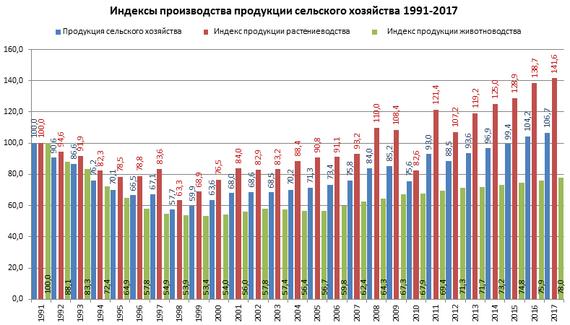 какое общее место занимает россия уралсиб банк кредит наличными калькулятор