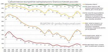 сколько процентов земного шара занимает россия заявку в несколько банков