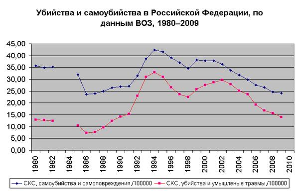 Реферат эпидемиология алкоголизма в россии в 2008 г лечение от алкоголизма город киев центры с трудоустройством