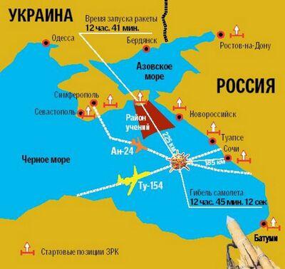 Отношения россии и украины эссе 1510