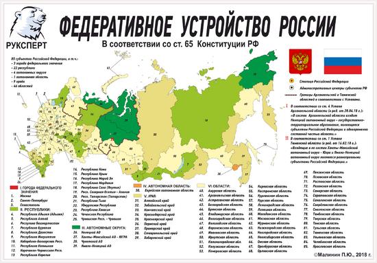 Доклад о республиках россии 8416